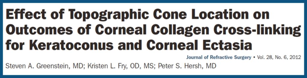 Topographic-Cone